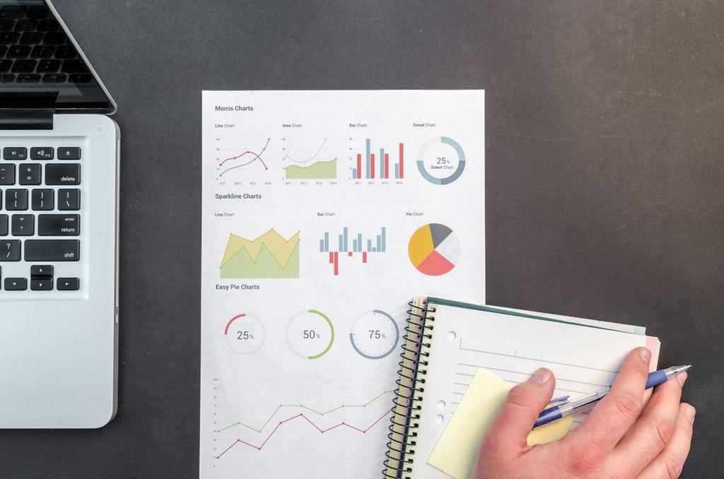 OPTI-財務報表-分析